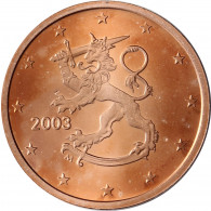 fi2cent2003